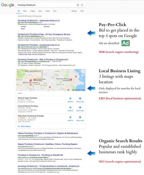 GoogleSearchGraphic