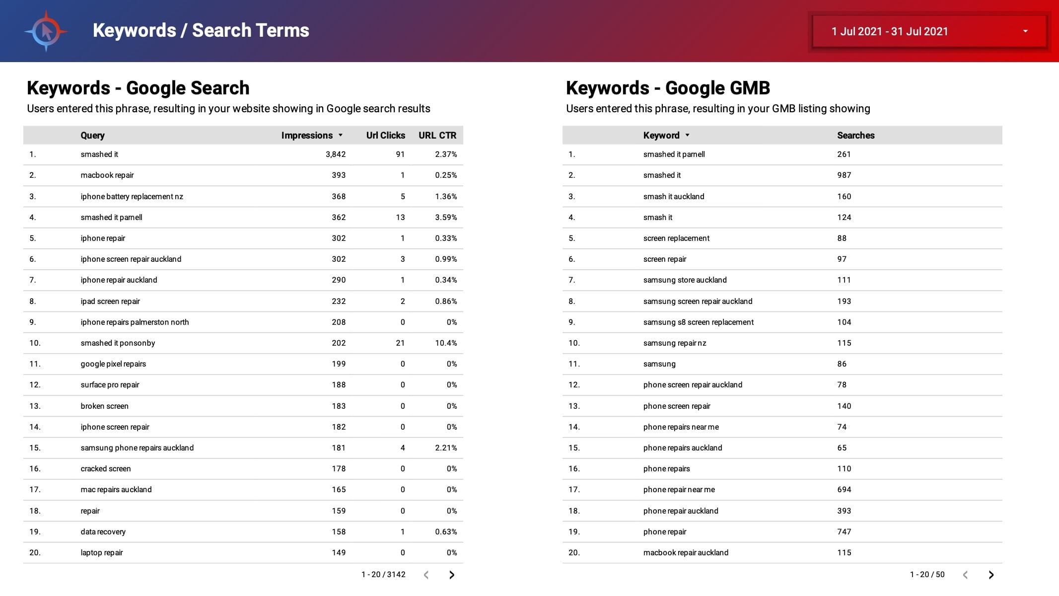 Analytics_&_SEO_Report7
